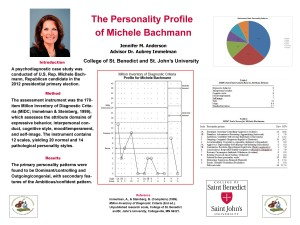 Updated Personality Profile -- Michele Bachmann (July 2011)