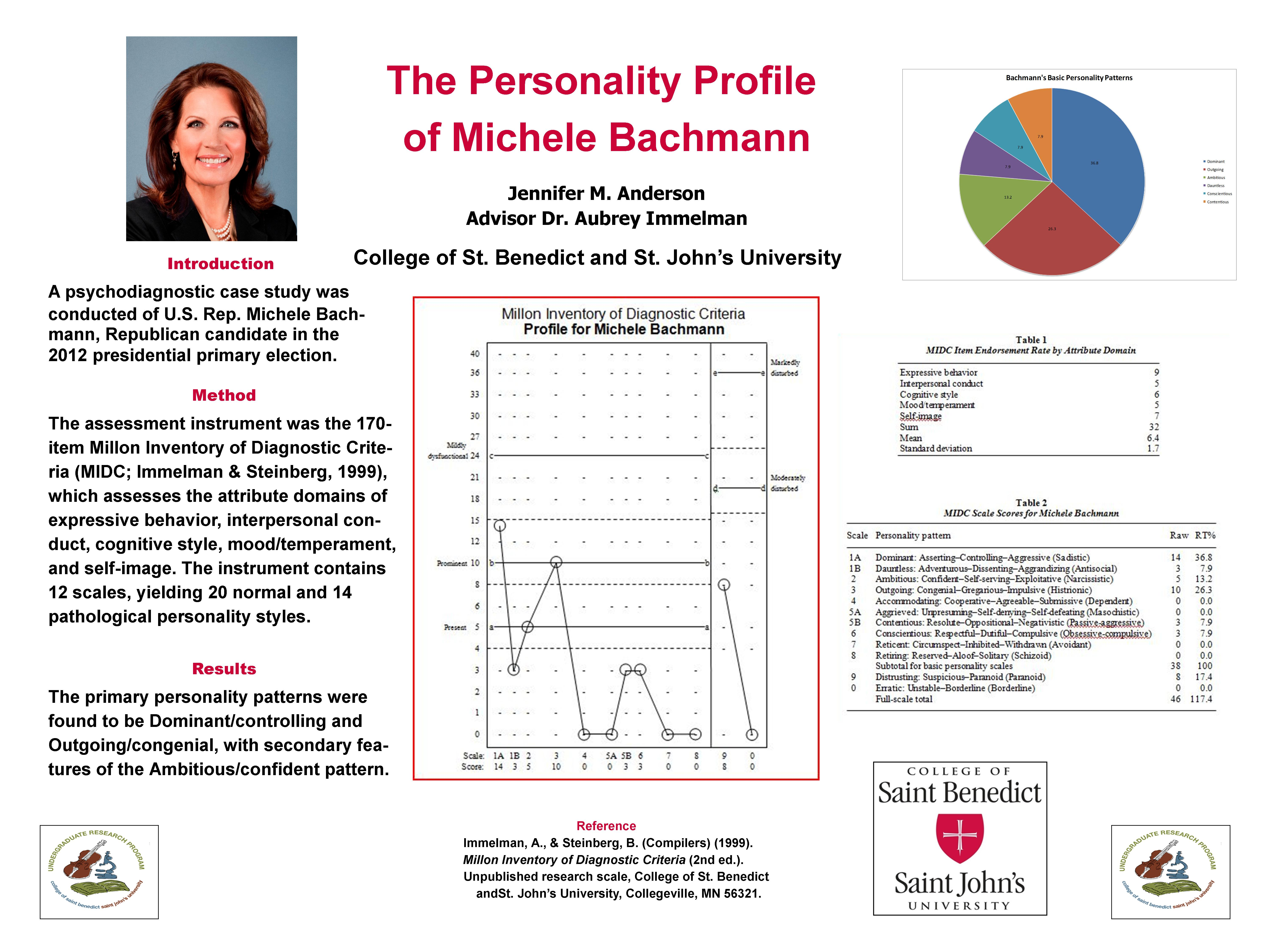 personality profile Writing a good personal profile is the first step towards successful  to the first or  second meeting - is your instinctive reaction to someone.