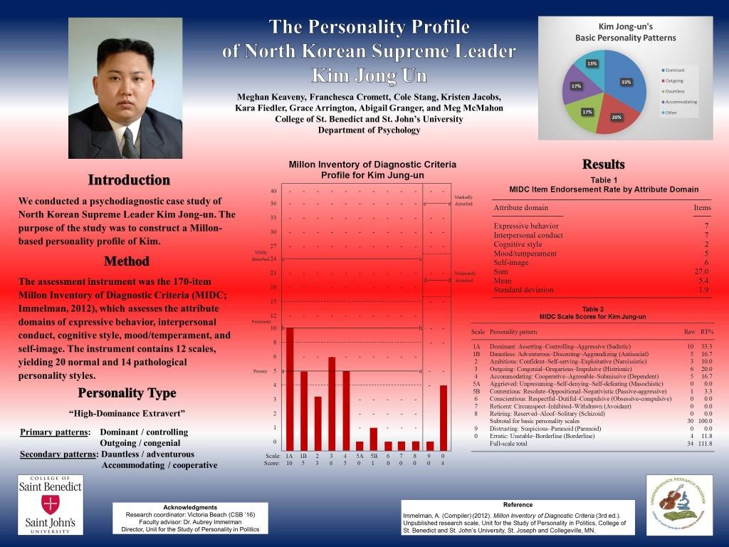 Kim Jong Un poster