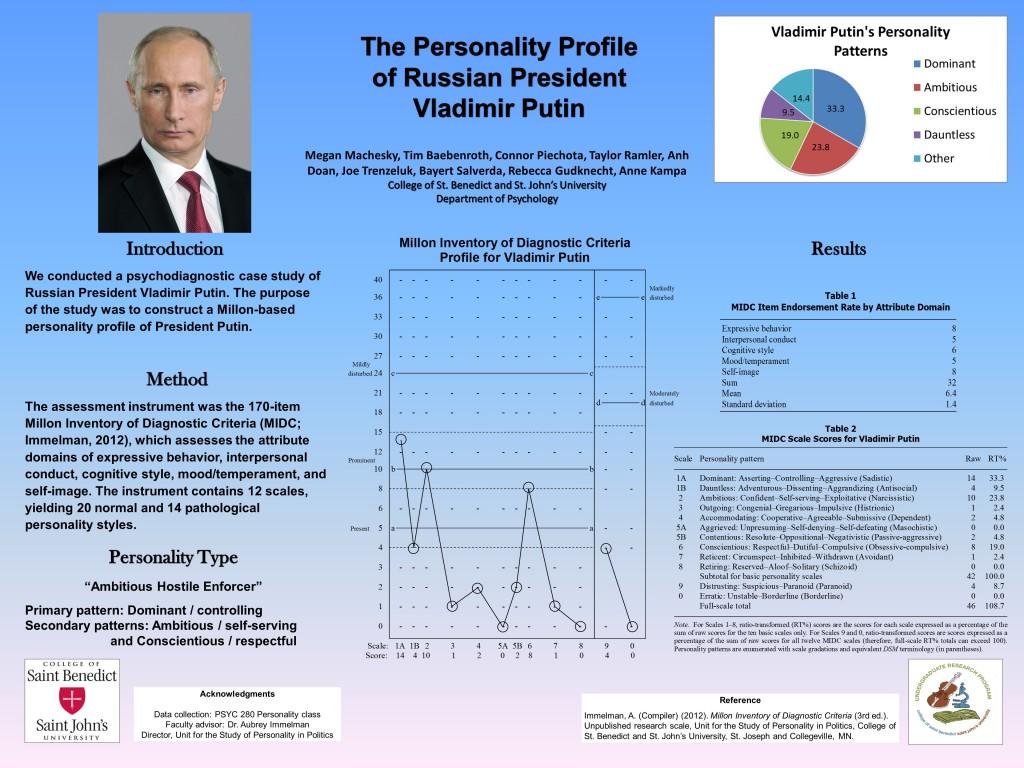 Putin-poster