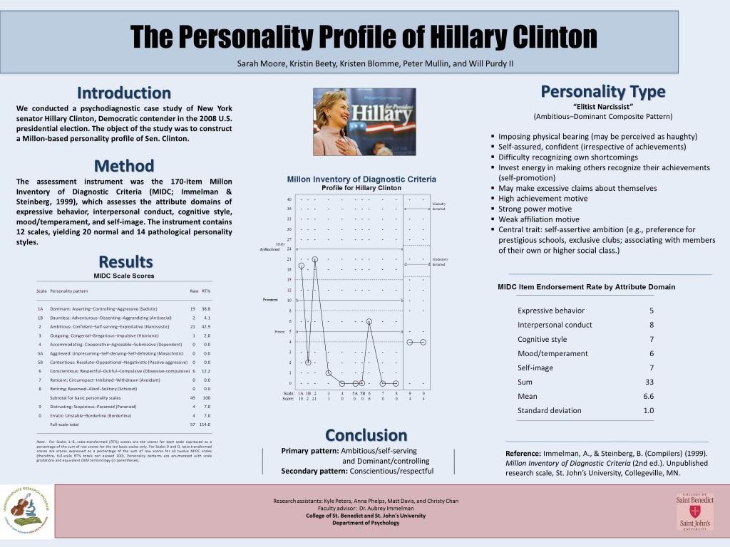 Clinton poster