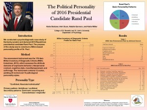 Rand Paul poster 2015-04