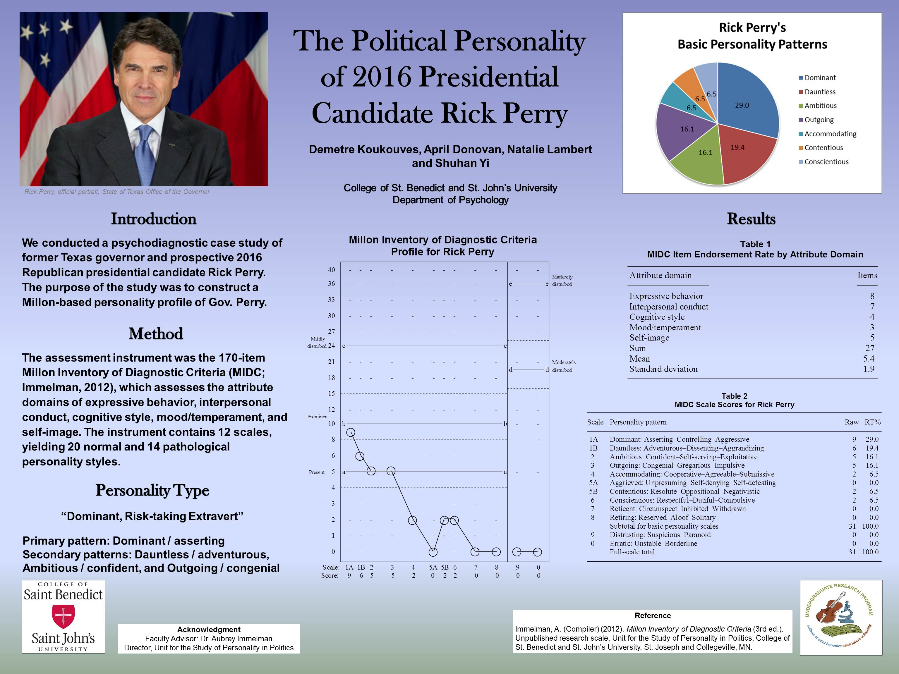 the psychological assessment of presidential c andidates renshon stanley a