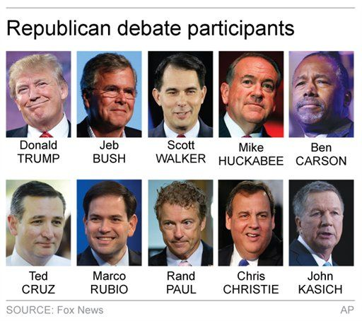 Fox News primary debate candidates