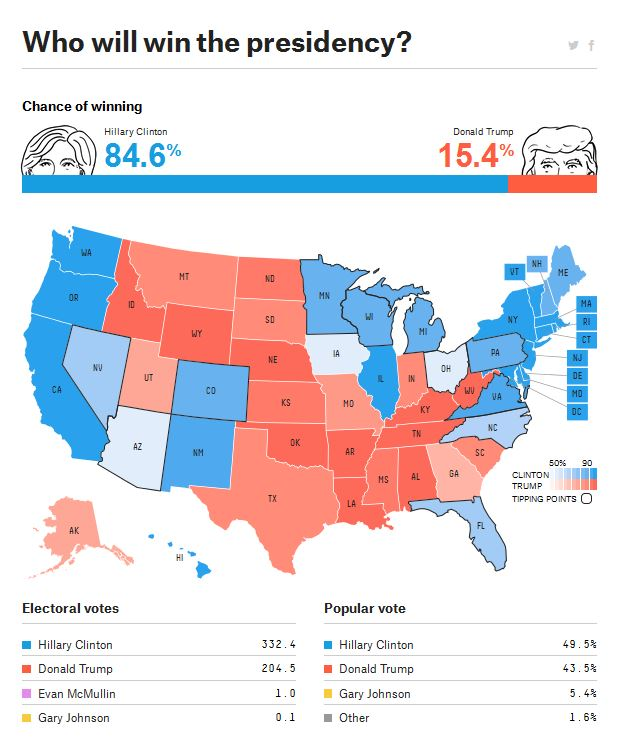 538-nate-silver-prediction_10-26-2016