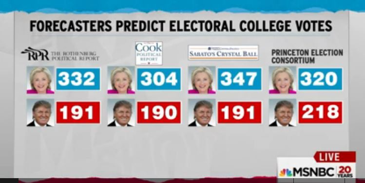 Electoral-College-forecast_7-29-2016