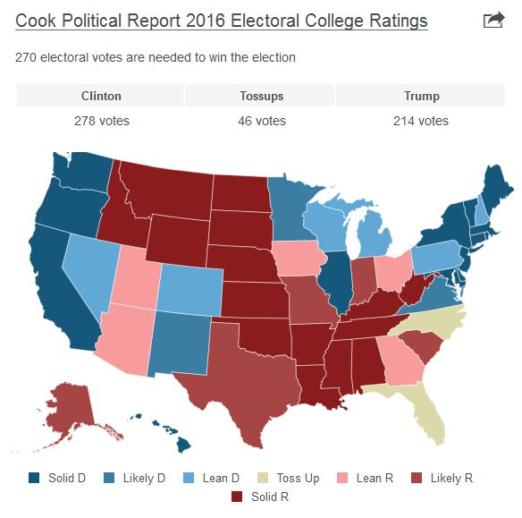 cook-political-report-prediction_11-7-2016