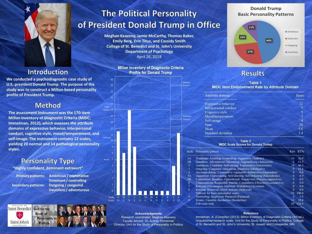 Donald Trump poster (S&CD 2018)