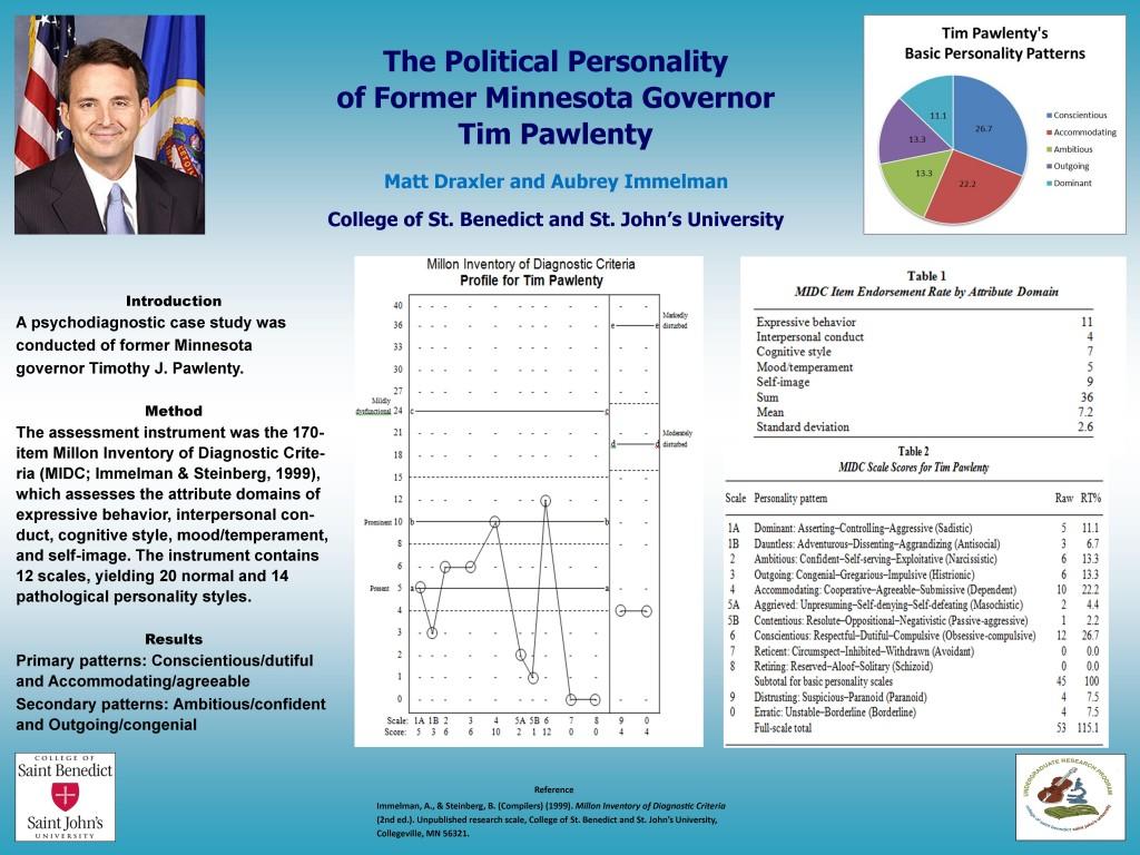 Pawlenty poster (edited 2018)
