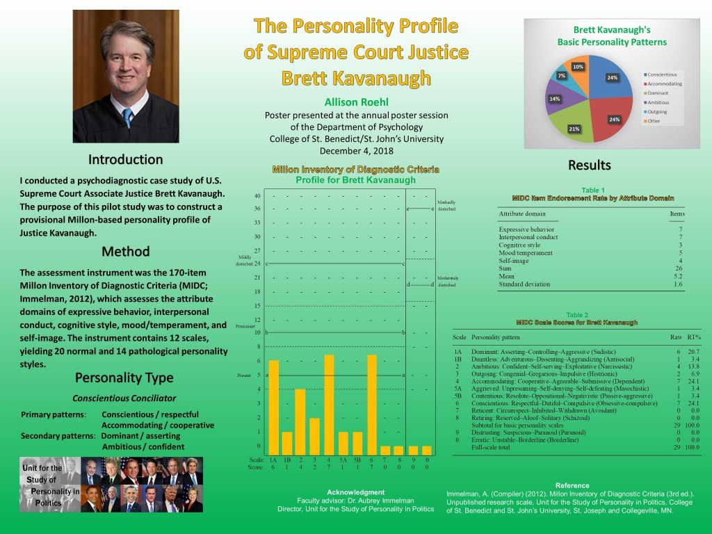 Kavanaugh_poster